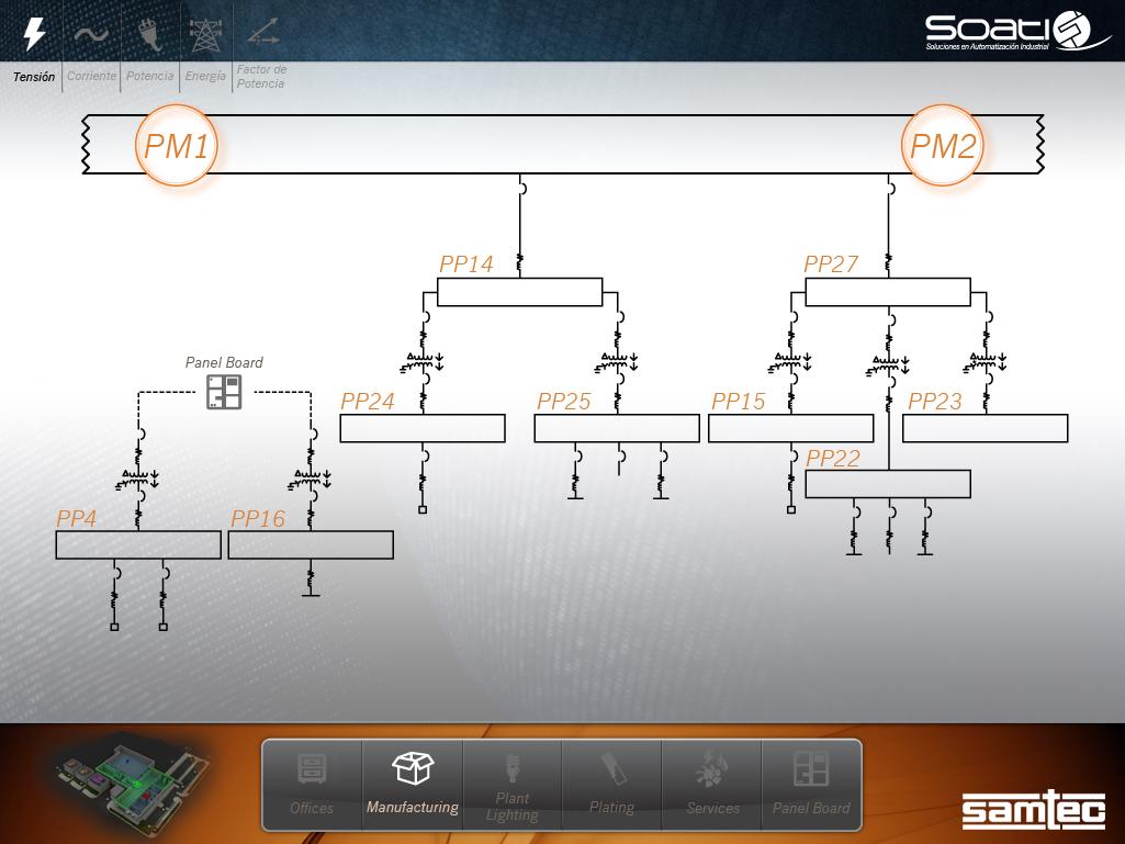 Sreen pm1-pm2 manufacturing diagrama planta01A