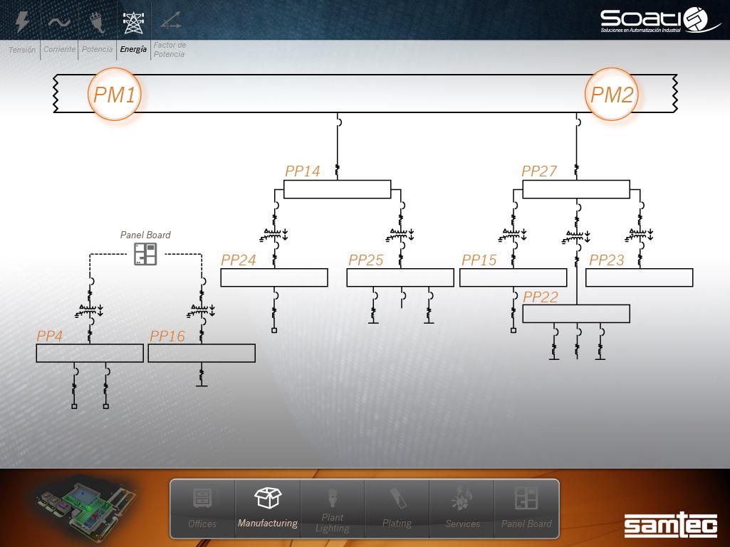 Sreen pm1-pm2 manufacturing diagrama planta01D