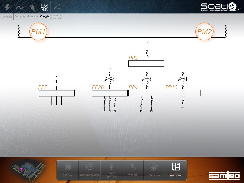 Sreen pm1-pm2 panel board diagrama planta01D